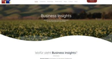'Business Insights' platziert